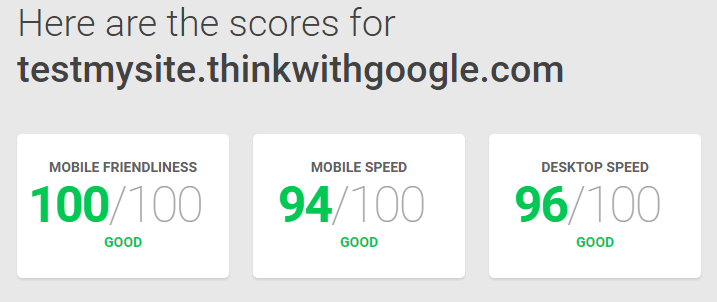 Here are the scores for testmysite.thinkwithgoogle.com